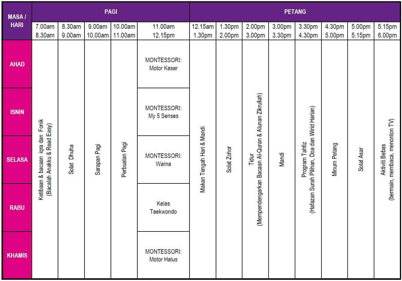 """Jadual Aktiviti Harian """"Playschool"""" 3 tahun – 4 tahun)"""
