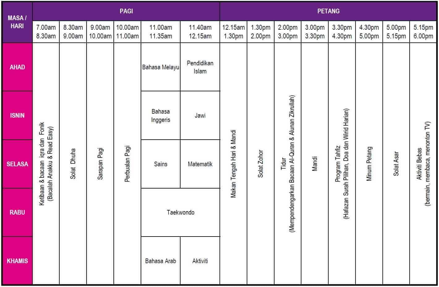Jadual Aktiviti Harian Tadika ( 5 tahun & 6 tahun)